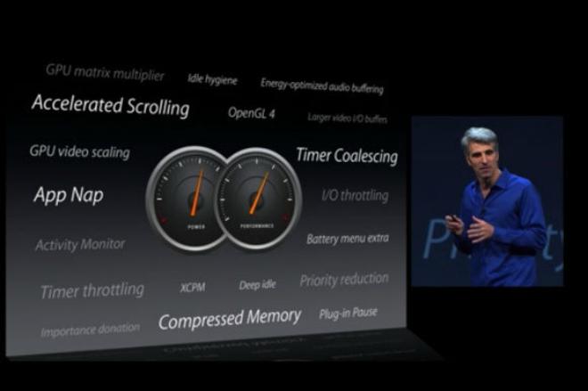 Apple121