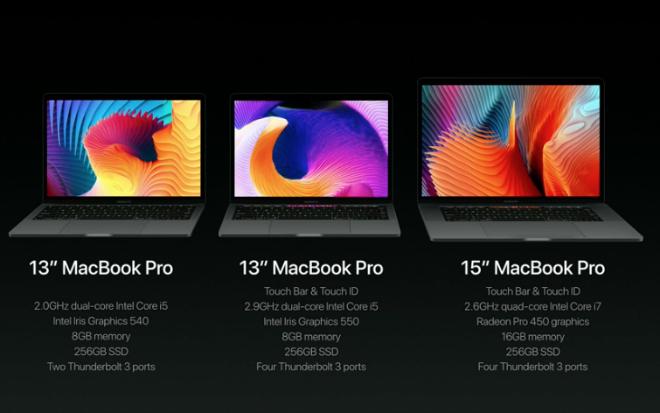 MacBookNovo
